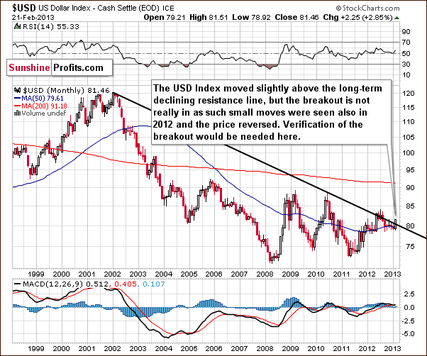 Very long-term US Dollar Index chart