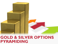 gold silver options pyramiding